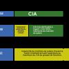 [UNSA] Zoom sur CIA et l'indemnité de maintien de salaire d'avant la fusion
